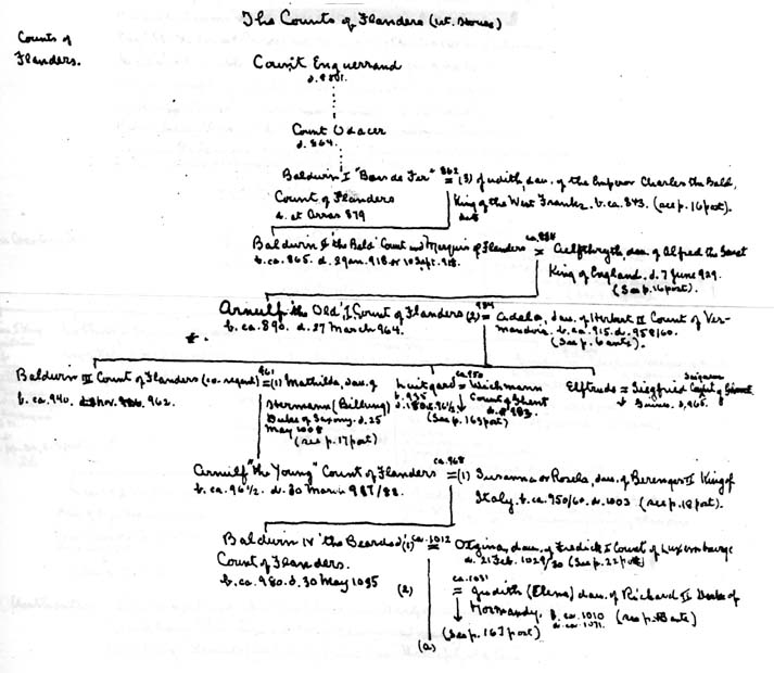 Page 14 from Moriarty's Plantagenet Ancestry