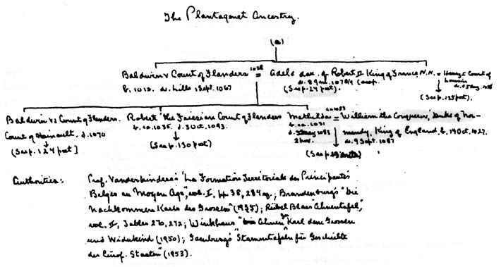 Page 15 from Moriarty's Platagenet Ancestry